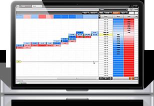 Get live & demo trial trading platform for stocks, futures, options, forex   GetAnyPlatform